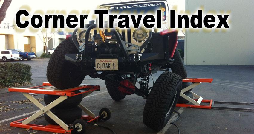 Corner Travel Index
