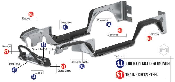Aluminum Jeep Fenders