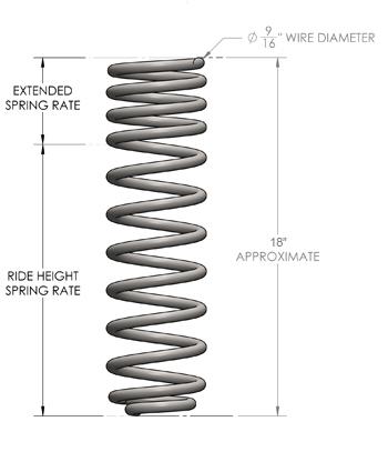 SS-2002 - JL Wrangler Dual Rate Rear Coils
