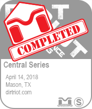 Central Series