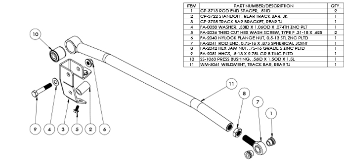 tj  lj wrangler track bar  rear