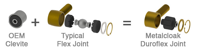 OEM Clevite and Typical Flex Joint is the Duroflex Joint