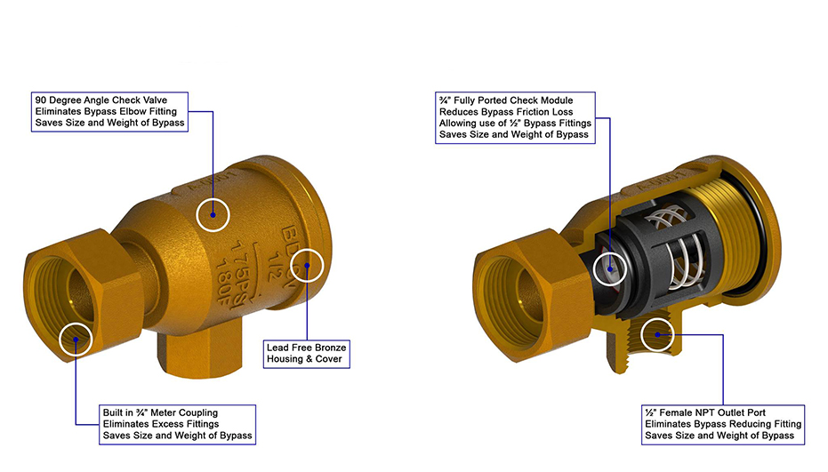 Bypass Angled Check Valve Image